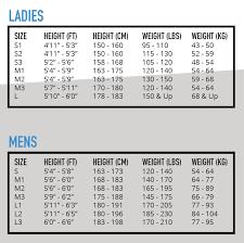 Trek Womens Size Chart 35 Abundant Bike Size Chart 700c