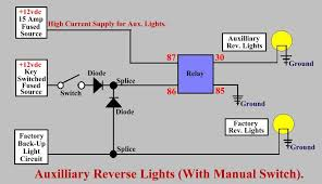 jeep cherokee electrical halogen reverse lights upgrade how to basic schematic for wiring up aux reverse lights manual switch
