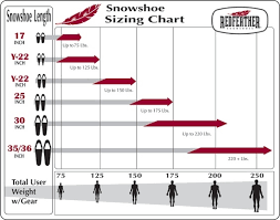 Size Guide Redfeather Snowshoes With Regard To Snowshoe
