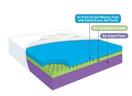 novaform 14 gel memory foam mattress. novaform 14 gel memory foam mattress -