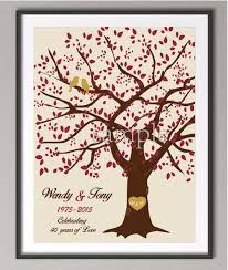 40th wedding anniversary poster canvas painting wall art prints pictures personalized wedding gifts family tree wall