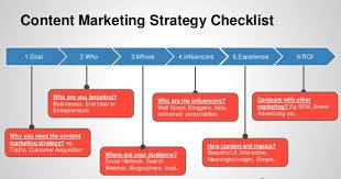 Content Marketing Strategy Content Marketing Strategy What Is Content Marketing