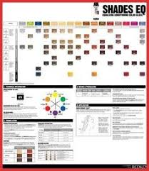 List Of Redken Shades Eq Color Chart 2018 Images And Redken