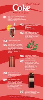 Coca Cola Nutrition Chart 33 Fun Coke Nutrition Facts In 2019 Nutrition Coke Food