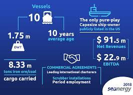 Seanergy Maritime Dry Bulk Shipping Company