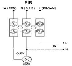 pir sensor wiring diagram dusk to dawn sensor wiring diagram at Photo Sensor Wiring Diagram