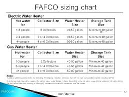 Electric Water Heater Sizes Sweetamber Co
