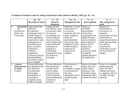 Scoring Rubric Template Scoring Rubric Template Magdalene Project Org