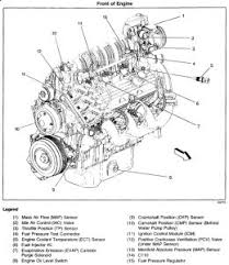 chevy impala fuse box diagram image 2005 impala check engine light wiring diagram for car engine on 2003 chevy impala fuse box
