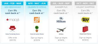 Cash Vs Credit Card Compare Contrast Essay Sample