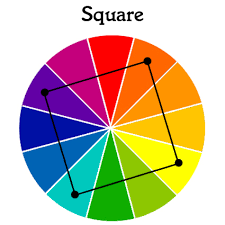 A colour wheel with primary and secondary colours. The Colour Wheel Colour Theory In Design Ecolour Print