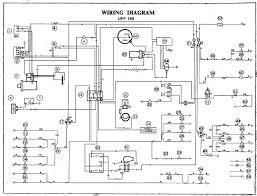 86 club wagon wiring diagram wiring library 1993 club car golf cart wiring diagram shahsramblings com 99 club car wiring diagram club car