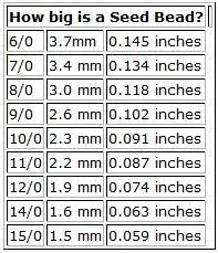 Bead Millimeter Size Chart Seed Bead Aught Size Chart Here Is An Easy To Reference
