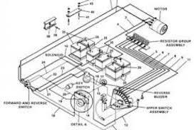 1991 par car wiring diagram 1991 download wirning diagrams club car electric golf cart wiring diagram at 93 Club Car Wiring Diagram