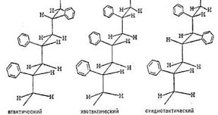 Химия Математическое моделирование полимерных синтетических  Наибольшее промышленное значение имеет атактический полистирол