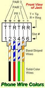 66 punch block wiring diagram images wiring diagram moreover wiring for a third phone line home phone wiring
