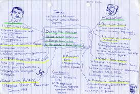 social problem among teenagers essay social problem among teenagers essay academic research papers afr what are the five characteristics of adolescence