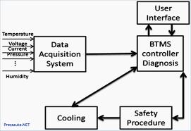 1761 cbl pm02 wiring diagram modbus 485 wiring \u2022 free wiring micrologix 1400 modbus at 1766 L32awa Wiring Diagram