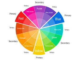 Rgb Color Mixing Chart Color Mixing Guide Step By Step Guide To Make New Colors