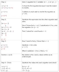 solution solving a system of equations using substitution