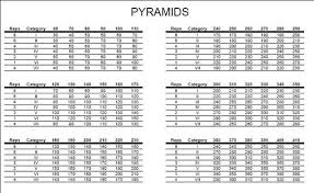 Bench Pyramid Workout Squat Pyramid Workout Chart Pyramid