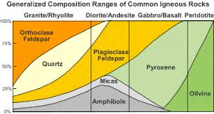Rhyolite An Extrusive Igneous Rock Photos And Definition