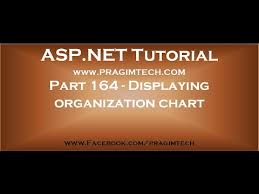 Asp Net Org Chart Part 164 Displaying Organization Employee Chart Using Treeview Control In Asp Net
