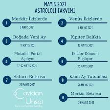 Astrolog Cavidan Ünsal - Posts