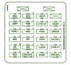 fuse mapcar wiring diagram page 404 2001 chevrolet zr2 front fuse box diagram