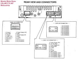 car stereo wiring harness diagram pretty photos car stereo wiring pumpkin wiring diagram at Pumpkin Wiring Diagram