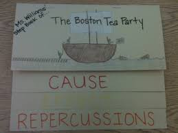 Boston Tea Party Cause And Effect Chart Teaching With A Touch Of Twang More American Revolution