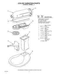 kitchenaid replacement parts. kitchenaid replacement parts p
