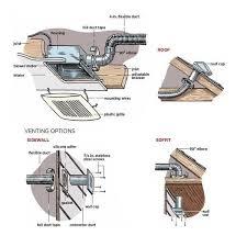 wiring diagram for kitchen exhaust fan wiring kitchen extractor fan wiring diagram wiring diagram on wiring diagram for kitchen exhaust fan