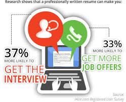 ... Spectacular Inspiration Resume Writer Service 12 Social Service Resume  Writing ...