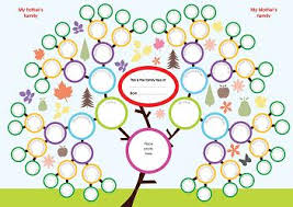 How To Make Family Tree On Chart Paper How To Make A Family Tree Ancestryuk Co Uk