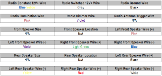 buick radio wiring diagram buick wiring diagrams