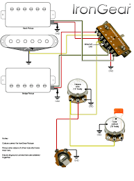 guitar wiring diagram hsh guitar wiring diagrams online strat hsh wiring diagram wirdig
