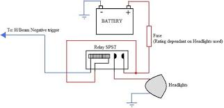 wiring diagram headlight switch the wiring diagram headlight switch wiring diagram nilza wiring diagram