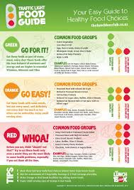 Traffic Light Food Chart It Is Difficult To Find Out What To Eat And What Not To Eat