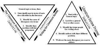 college application topics about inductive and deductive writing directions circle whether the statement is an example of inductive or deductive reasoning