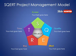 Powerpoint Project Management Templates Free Sqert Project Management Model Template For Powerpoint