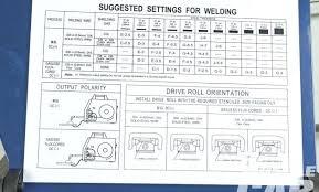 Aluminum Mig Welding Settings Chart Mig Aluminum Settings Icecreamand Co