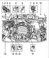 similiar 2001 audi a6 engine diagram keywords a6 engine diagram 2001 audi a6 engine diagram 2006 audi a4 starter
