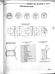 Wiring diagram fabulous jeep wrangler page yj instrument cluster manual