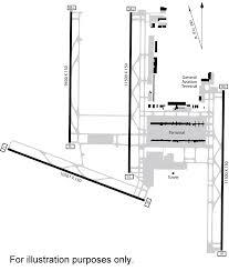 Kiad Airport Charts Washington Dulles International Airport