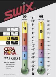 Swix Was Helpneed A Pic Of The Temp Chart Gear Talk