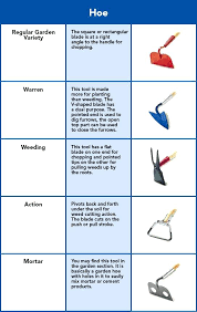 gardening tools and its uses gardening tools list understand the background of list of gardening