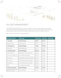 Home Remodeling Project Plan Template Renovation Management Cafe