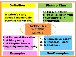 personal narrative memoir must tell a story must include  a writer s story about 1 memorable event in his her life
