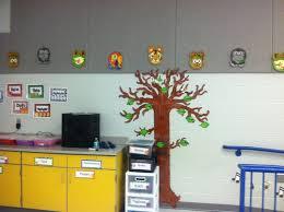 Decoration Ideas In School School Bathroom Decorating Ideas 0 On